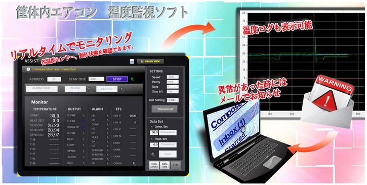 屋外型防水筐体 筐体内エアコン温度監視ソフト